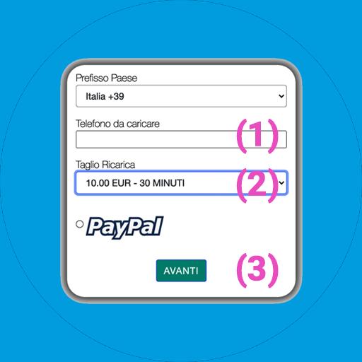 Tarocchi on line modulo ricarica PayPal